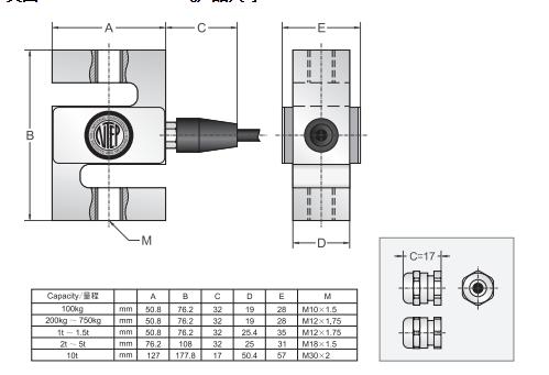 美国Transcell BSS-200Kg产品尺寸: