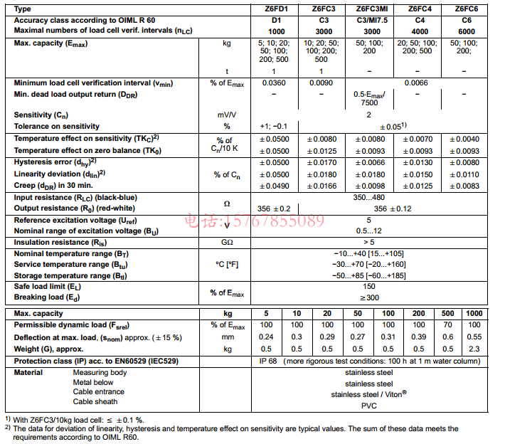 Z6FC3/500Kg产品技术参数