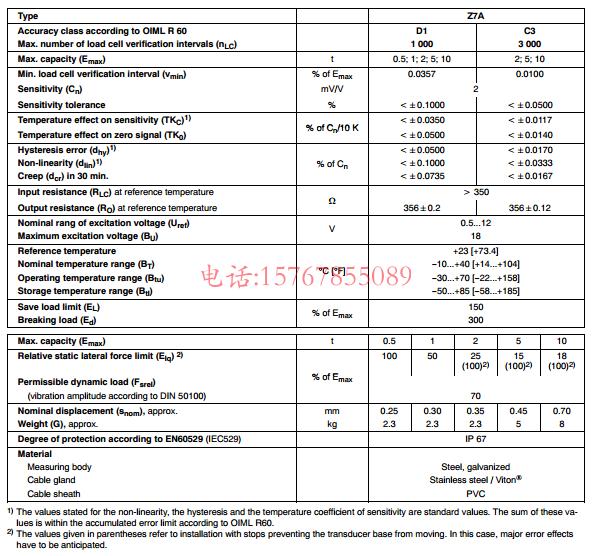 Z7AC3/2T产品技术参数