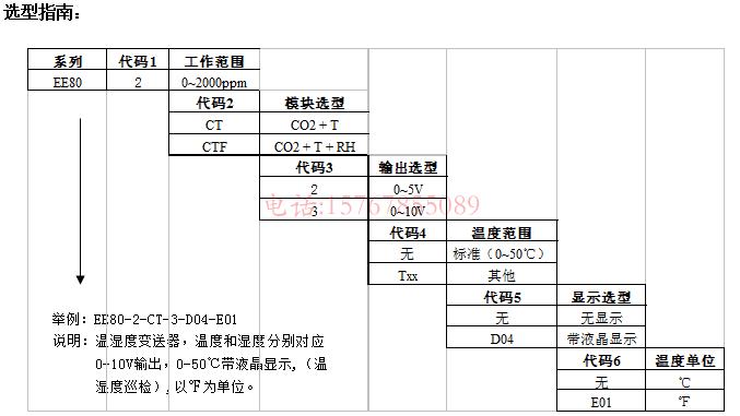 EE80温湿度变送器产品型号说明