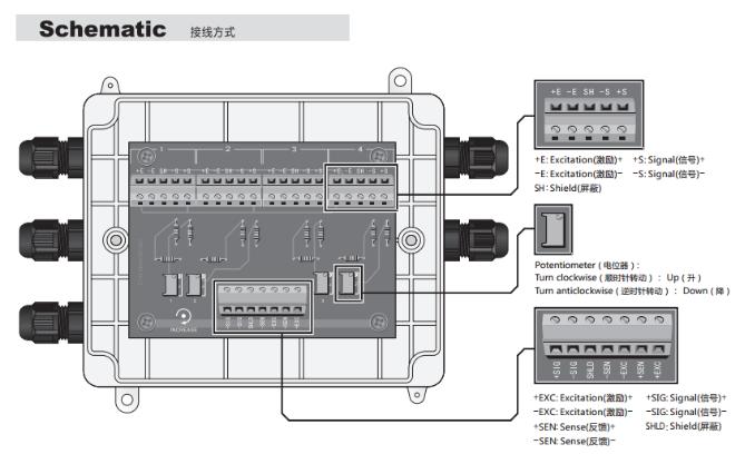 J-BOX接线盒接线方式