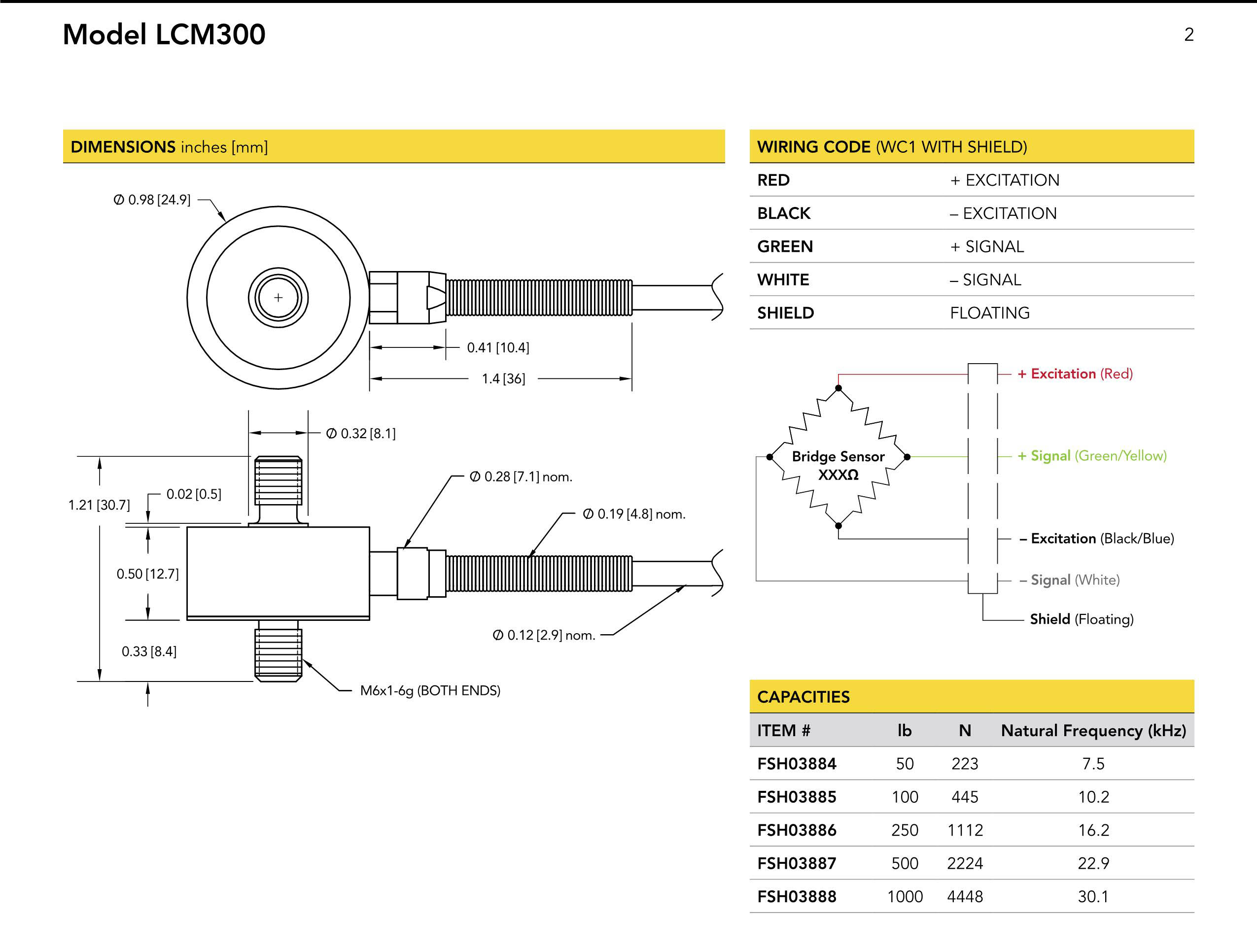 LCM300-500lb力传感器-美国Futek