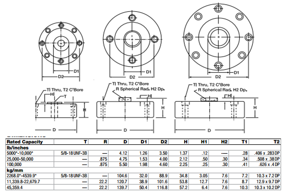 RL90000-5000lb_美国RICE LAKE 称重传感器