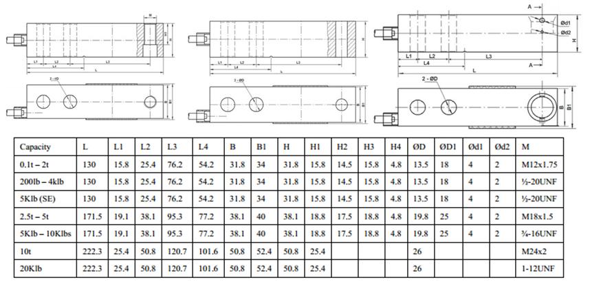 H8C-C3称重传感器美国ZEMIC