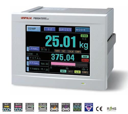 F805A-MD称重仪表-总量计量使用-UNIPULSE/尤尼帕斯