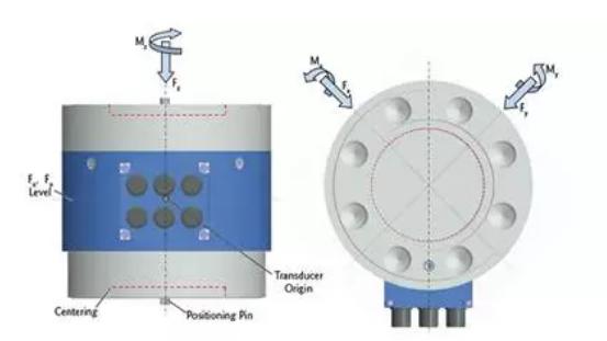 多分量传感器常见问题解答