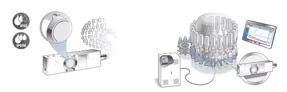 HBM SP4称重传感器-数字试传感器