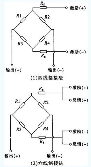 六线称重传感器接四线接线方法