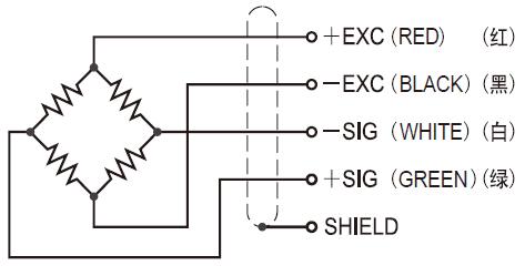 DBST-30t 双剪切梁传感器接线方式