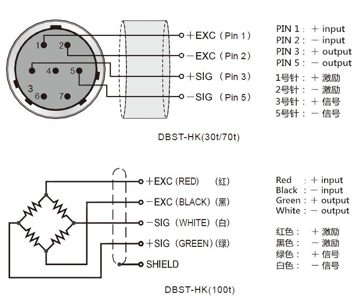 Schematic 接线方式、接线图