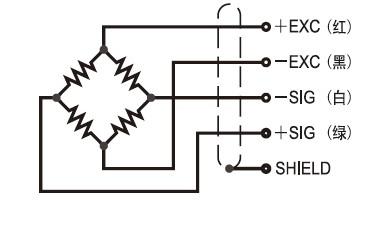 PTSD轮辐式传感器,PTSD-25klbs美国传力接线图、接线方式