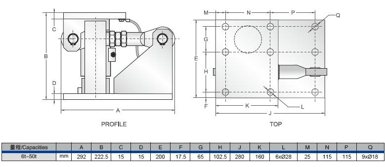 CD-SD-GW称重模块外观尺寸图