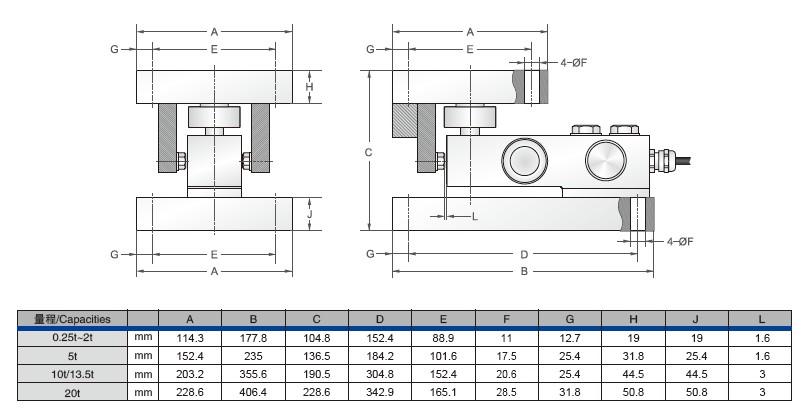 SBSZ-CWC 称重模块外观尺寸图