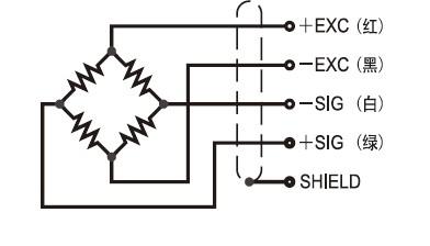 PTST(0.2t~ 30t)轮辐式称重传感器接线方式Schematic