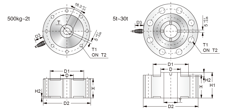 PTSH轮辐式传感器