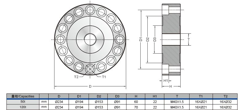 DBSL-TJ(50t-120t) 轮辐式称重传感器-美国Transcell传力