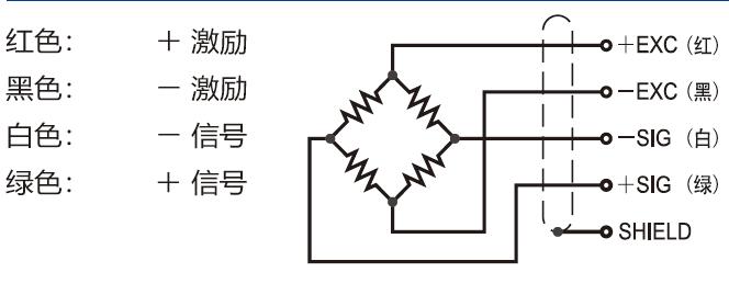 DBSLS-3T轮辐式称重传感器-美国Transcell传力