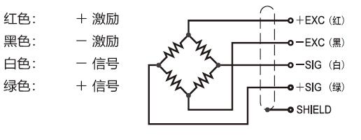 Schematic接线方式