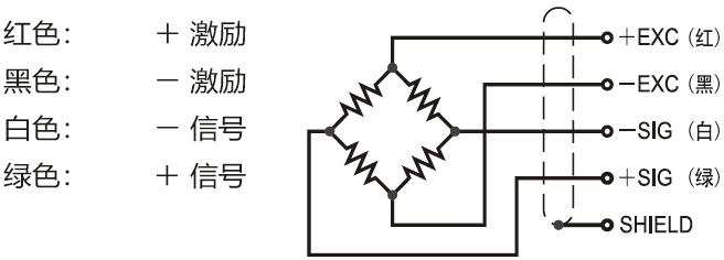 DBSL-KH-30t轮辐式称重传感器