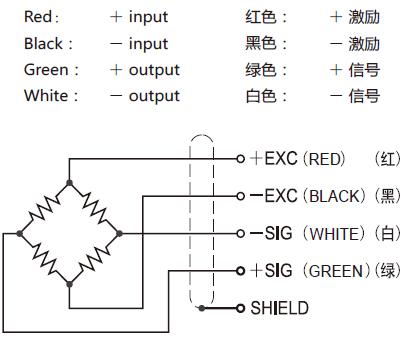 DBSL系列轮辐式称重传感器接线图接线方式