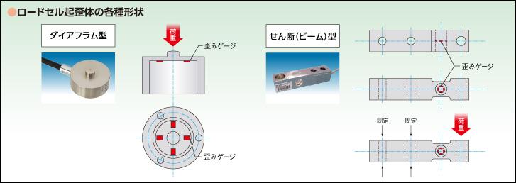 VLS-0.5K称重传感器_VLS系列按钮式传感器_日本VALCOM