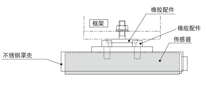 LCTA-A-500N选购件