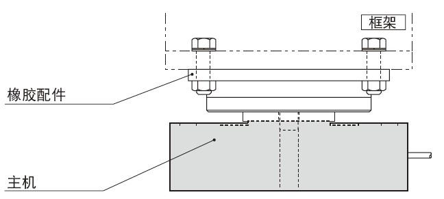 LCTD-A-100KN载荷传感器,LCTD-A-200KN称重传感器