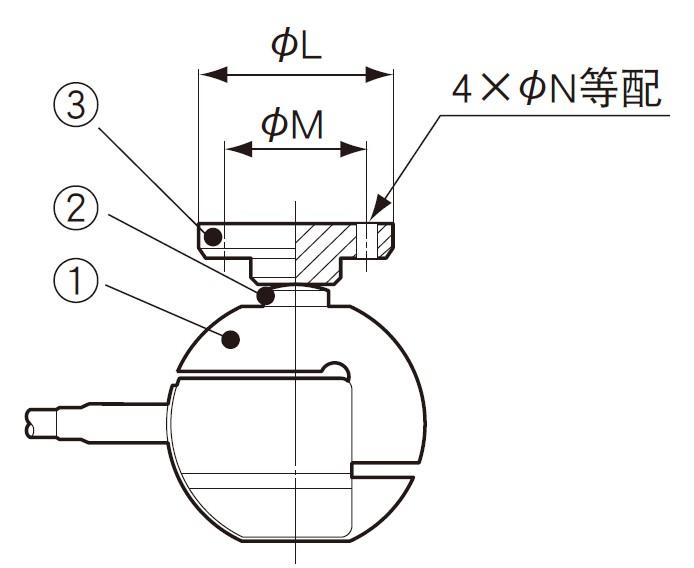LTZ-A高精度拉伸型载荷传感器与载荷挡块(CWM),载荷底座(CA)的组合