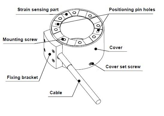 LFM-A 6分力传感器 LFM-A多纬力称重传感器