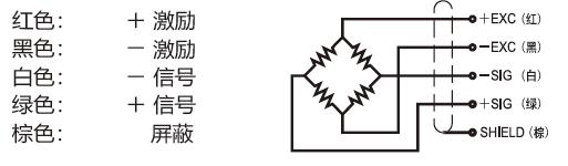接线方式接线图