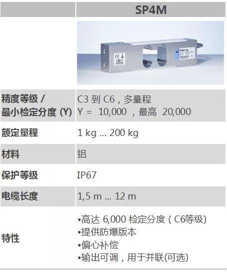 SP4M和PW15称重传感器-额定量程高达200kg,防护等级为 IP68/69K