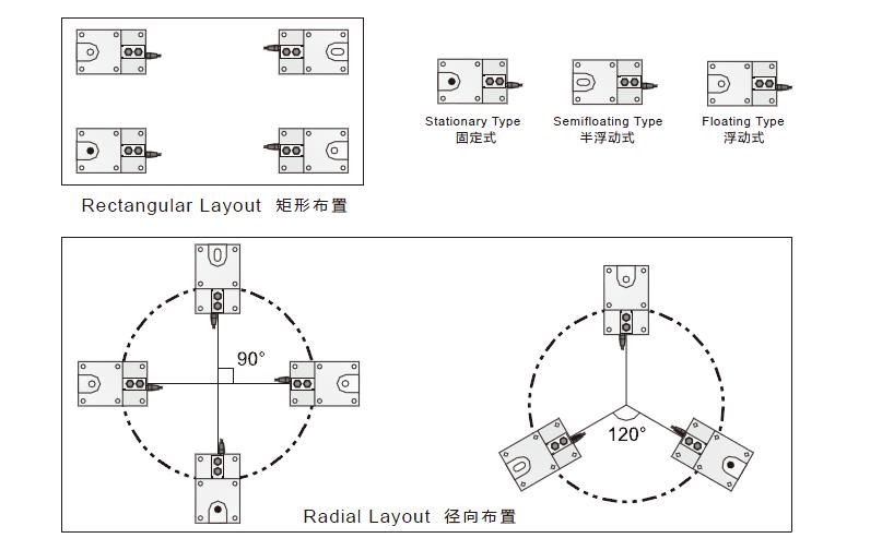 模块安装示意/安装指示图