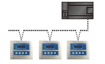 RS-485多点式串行通讯