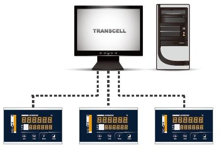 RS-232点对点串行通讯