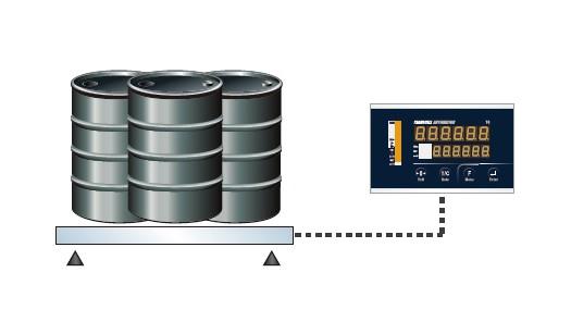 T6型称重终端 高精度称量 远距离称重