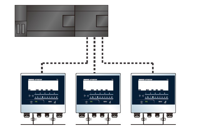 模拟量输出接口