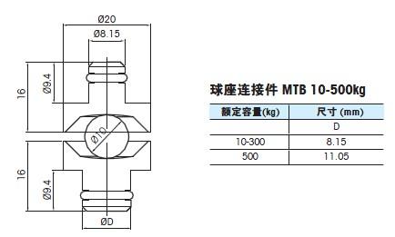 球座连接件 MTB 10-500kg