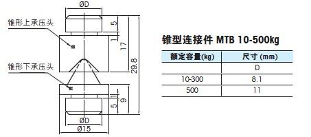 锥型连接件 MTB 10-500kg