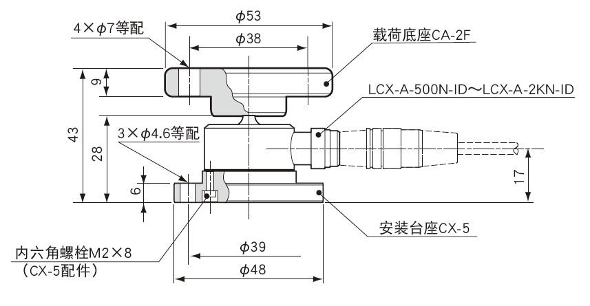 载荷底座(CA)与安装台座(CX)的组合