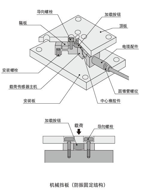 机械挡板(防振固定结构)