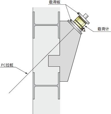 BL-100TE垫圈式载荷计_BL-200TE称重传感器_日本kyowa传感器