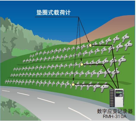 BLWL-B-500KNSA3圈式载荷计_BLWL-B-1MN称重传感器