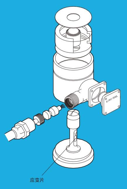 LTA-C-S载荷称重传感器 起重机用
