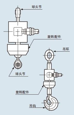 LUR-B-SA1载荷称重传感器 千斤顶用