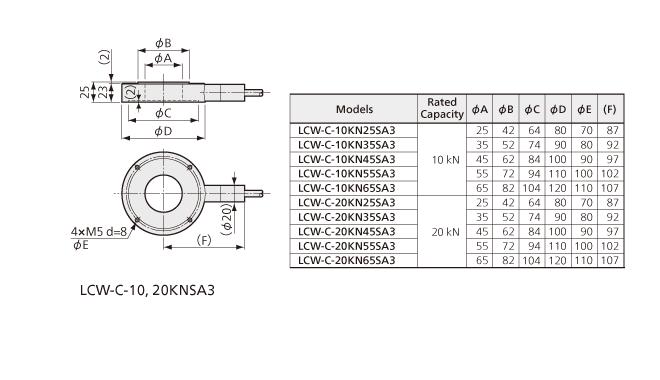 LCW-C-SA3载荷称重传感器