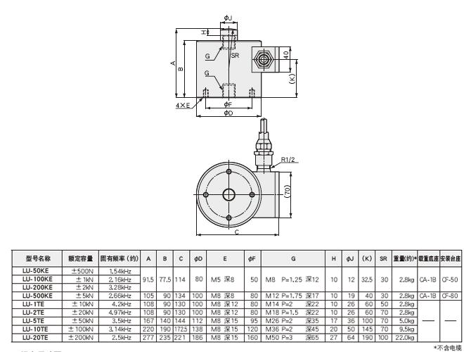 LU-E载荷传感器拉压缩两用称重传感器-日本共和电业