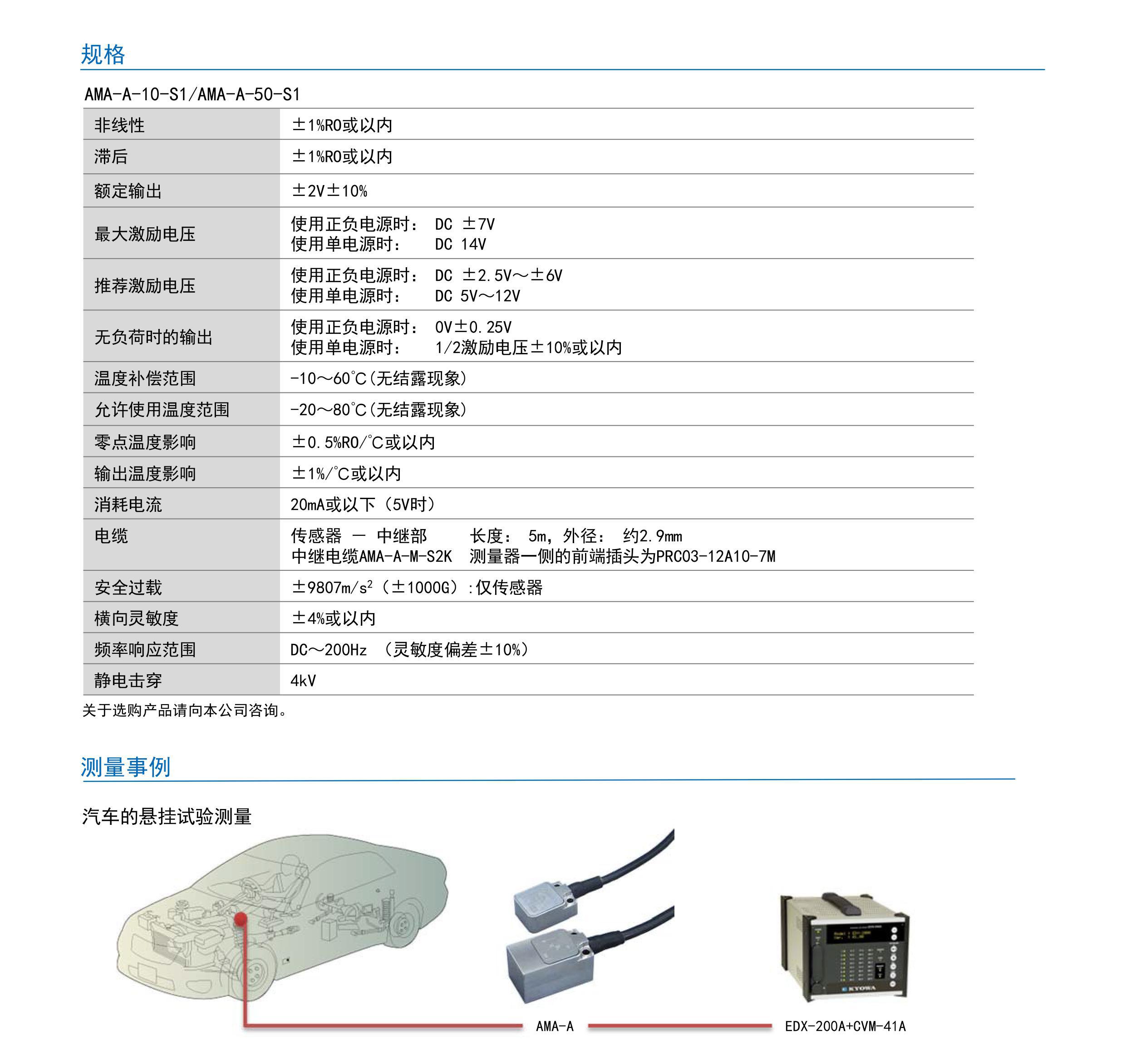 AMA-A-10-S1/50-S1技术参数表