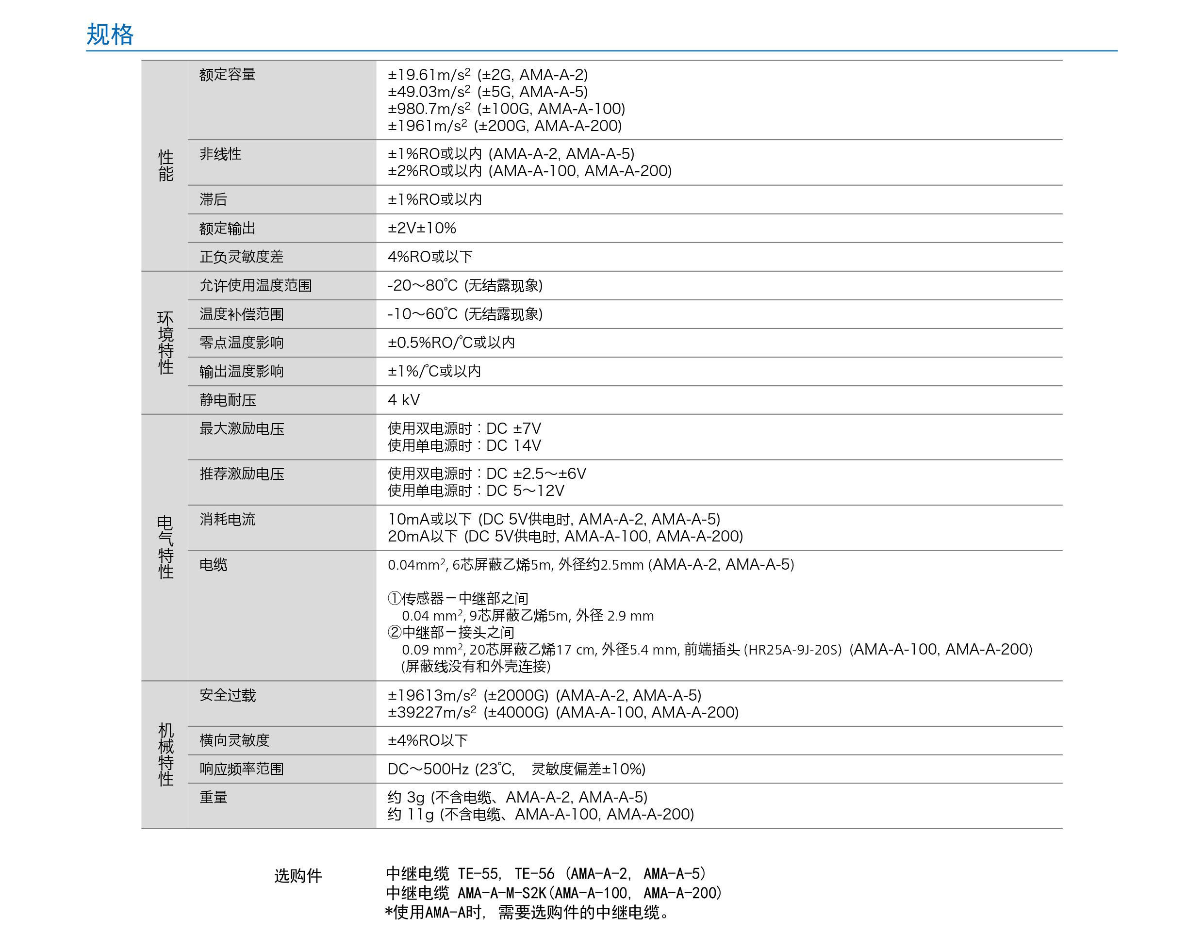 AMA-A小型3轴加速度传感器日本共和电业