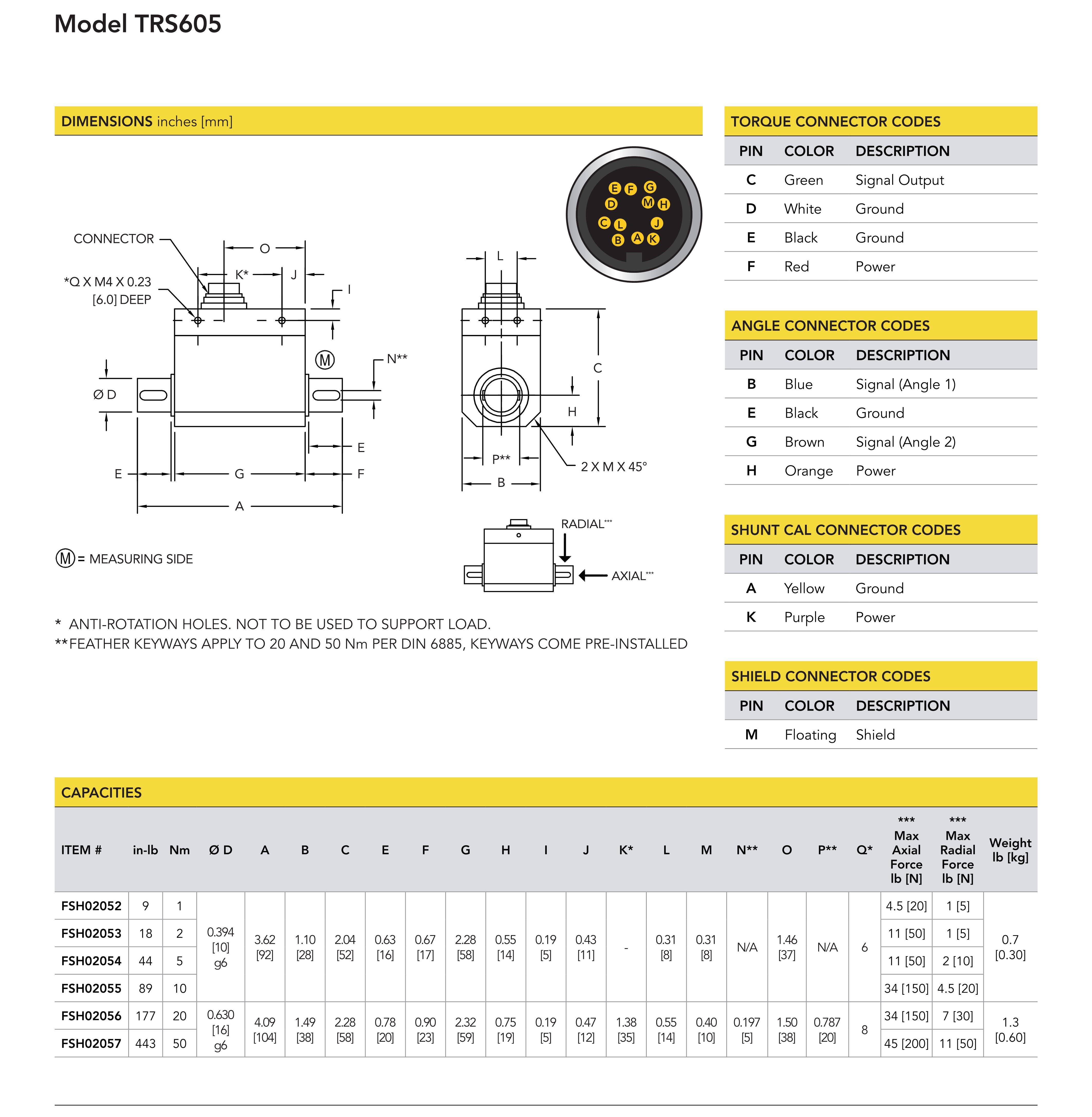 TRS605非接触动态扭矩传感器美国Futek