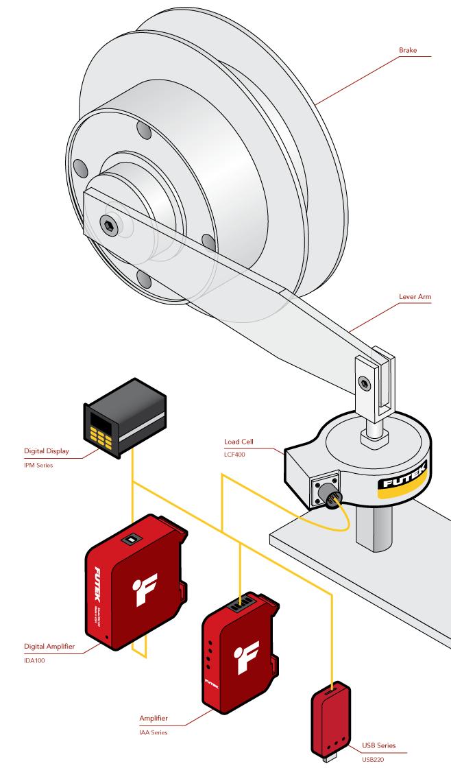 拉力传感器测量电机扭矩解决方案